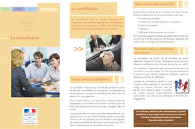 Fiche pratique : La conciliation -  DICOM
