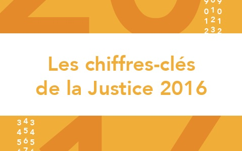the theme of justice in les He seeks to change his life around and he then lives a life of both justice and  mercy the movie revolves around him realizing that, 'to love another person is to .